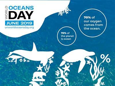 8th June 2019 World Oceans Day: Gender & the ocean