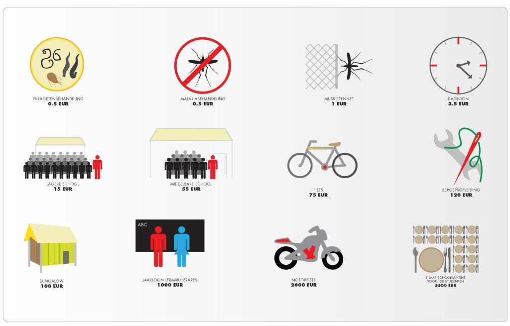 Iconen voor AnFoundation
