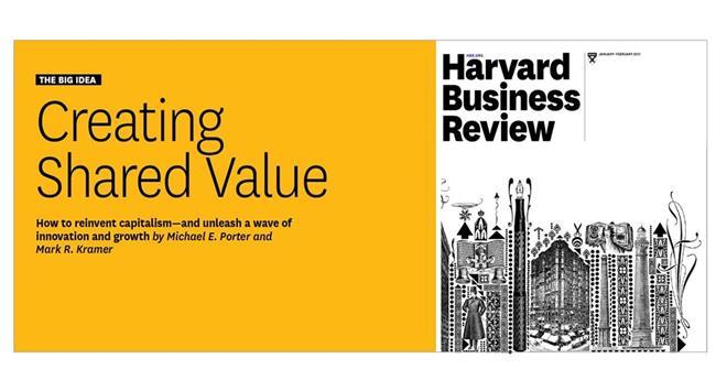 The big idea: creating shared value